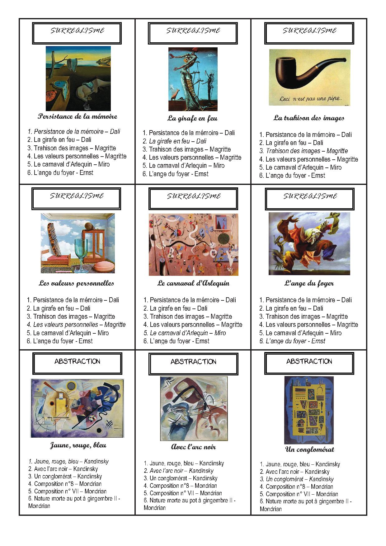 Jeu de familles -Histoire des arts