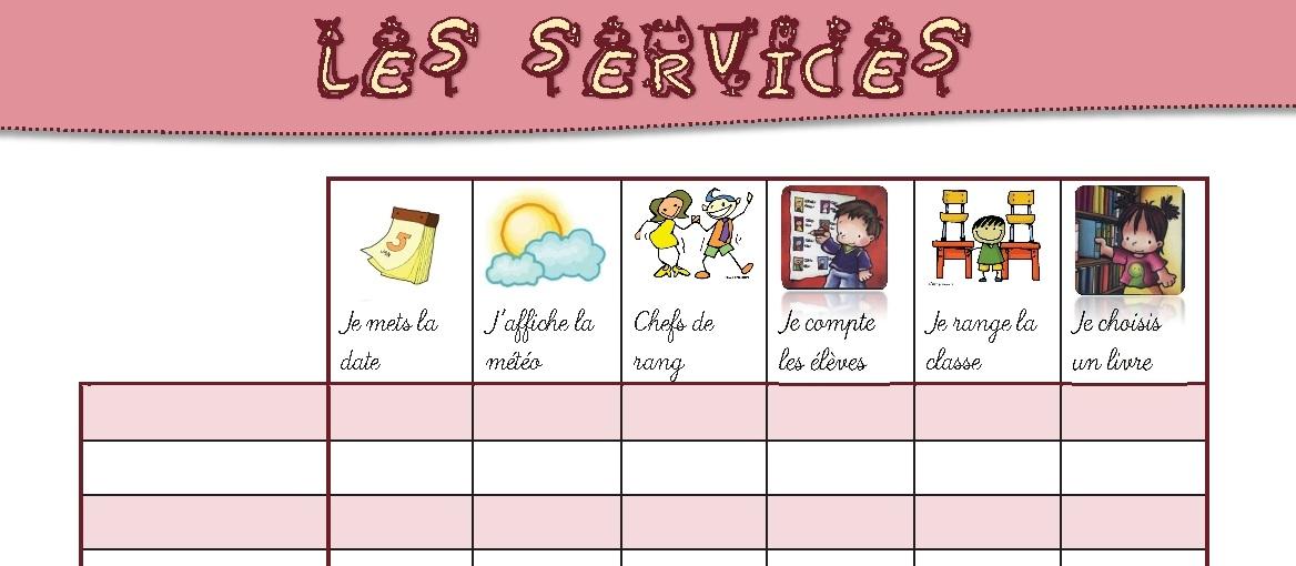 Outils Pour La Classe Services Responsabilites Ms Gs